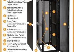 Server Racks & Enclosures